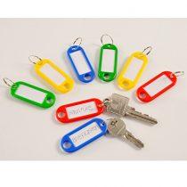 Magnet 3Pagen 8 štítkov na kľúče